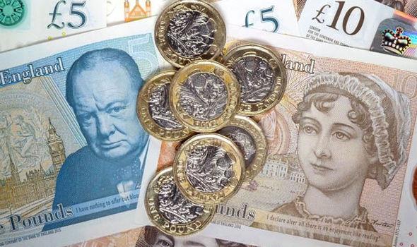 Pound Para Birimini Kullanan Ülkeler