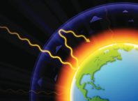 Atmosferin Sera Etkisi Nedir?